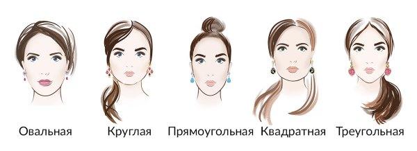Разные формы лица.