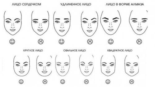 С помощью правильно подобранной формы бровей можно визуально скорректировать овал лица