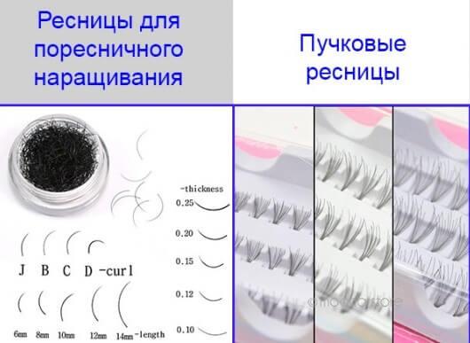 Виды ресниц для пучковой и поресничной технологий