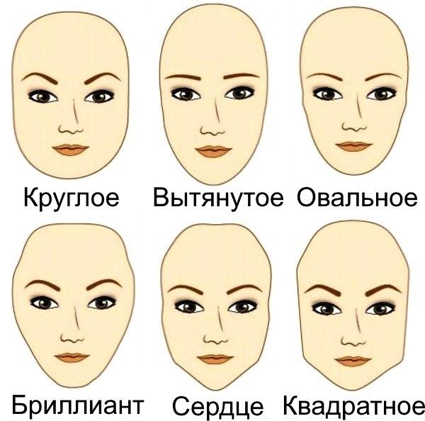 Разные форма лица.