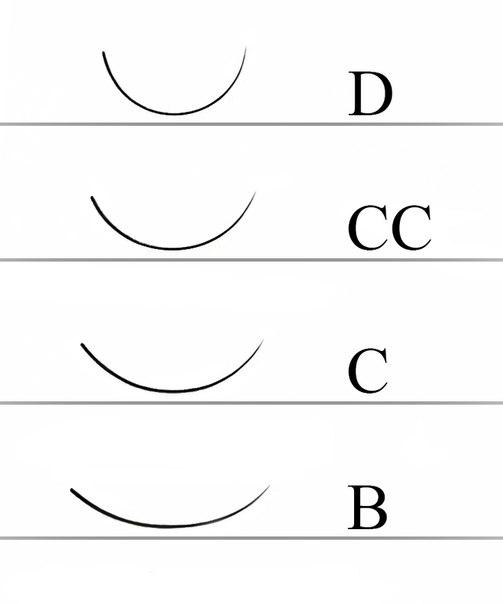 Основные виды изгибов