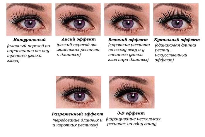 Эффекты для создания образа глаз