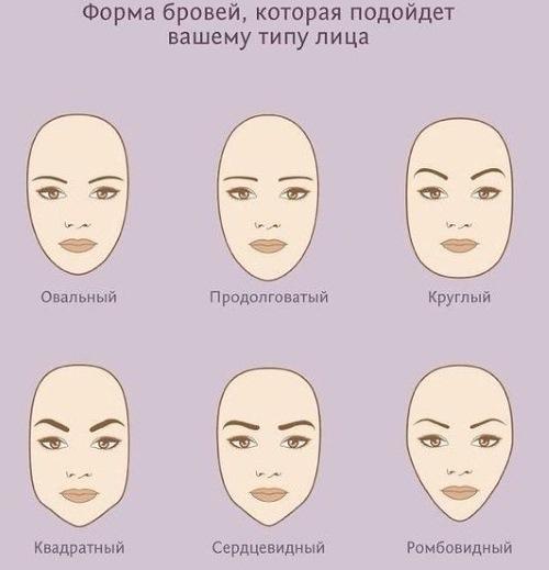 Форма бровей в соответствии с типом лица