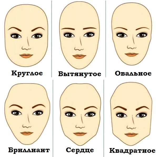 Выбирая форму бровей, нужно отталкиваться от типа вашего лица
