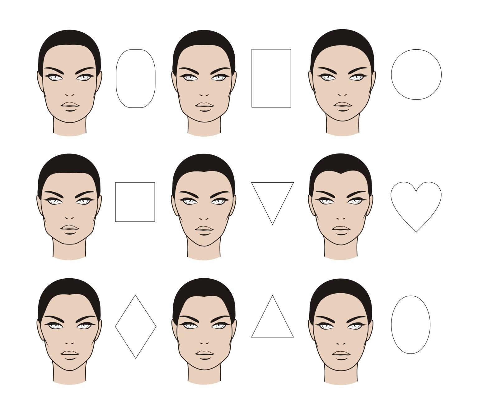 Фото разных видов лица