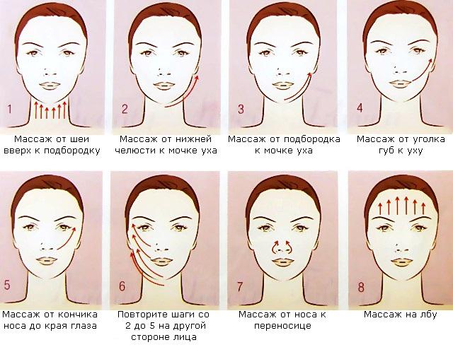 Как избавиться от второго подбородка, восстановить овал лица, упражнения от Кэрол Маджио, массаж и маски