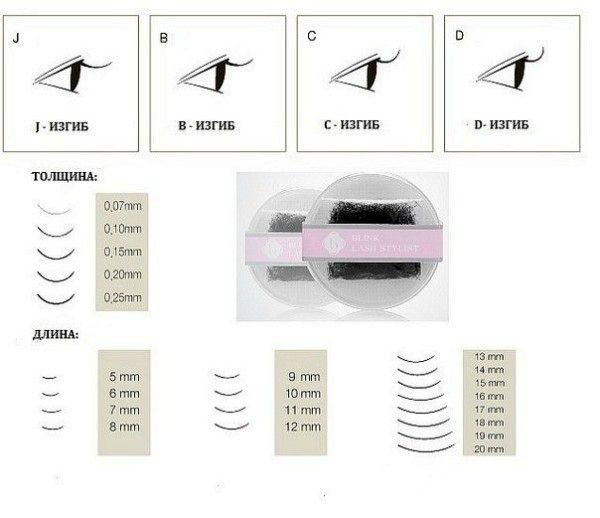 Как выбрать ресницы для наращивания (45 фото) – тонкости и полезные советы