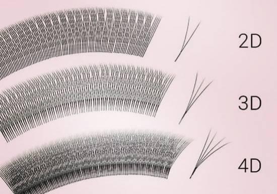 Какие виды наращивания ресниц бывают? Фото до и после, материалы и техники, противопоказания