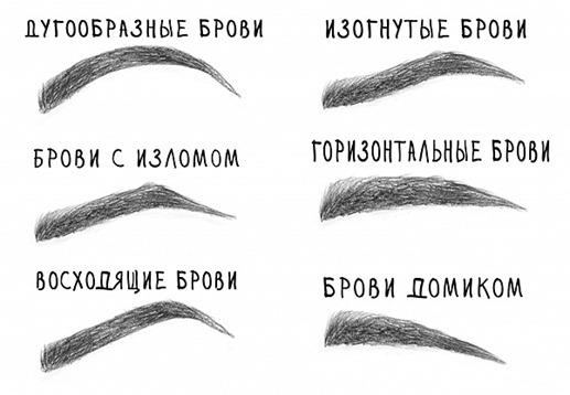 как выбрать форму бровей