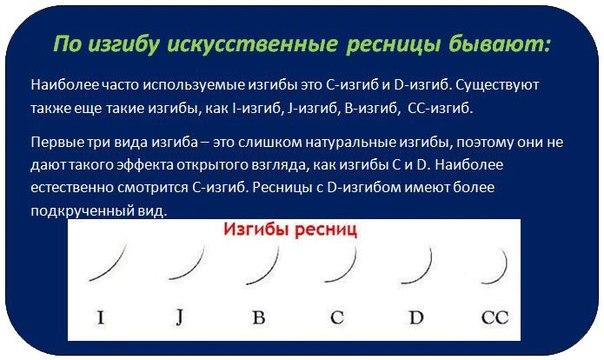 Сначала следует определиться с параметрами и формой завитка.