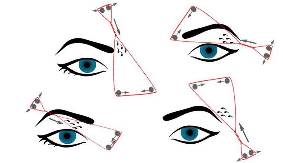 Схема коррекции бровей нитью