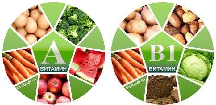 vitaminy-a-i-e-dlya-zdorovya-i-krasoty-brovej-i-resnic1