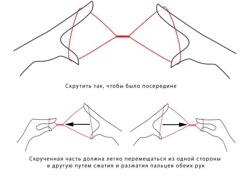 Техника выщипывания бровей ниткой. Как правильно выщипывать брови ниткой в домашних условиях