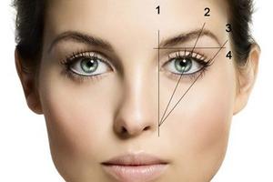 Как рассчитать форму идеальной брови