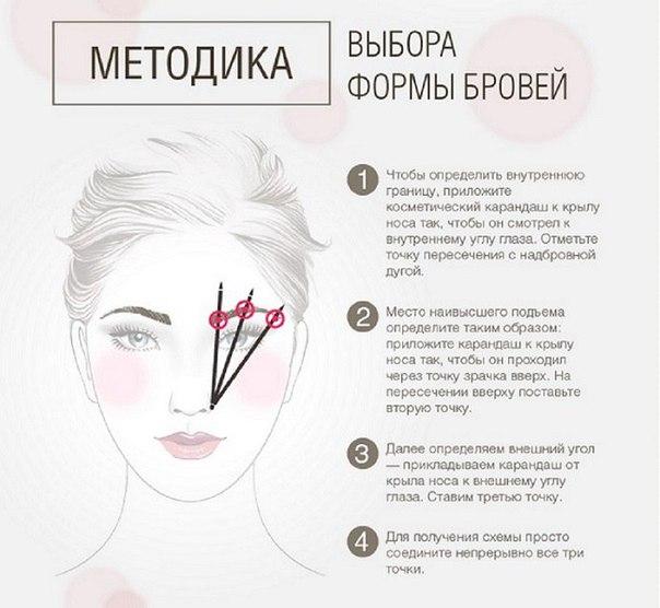 Вполне можно сделать красивый макияж самостоятельно