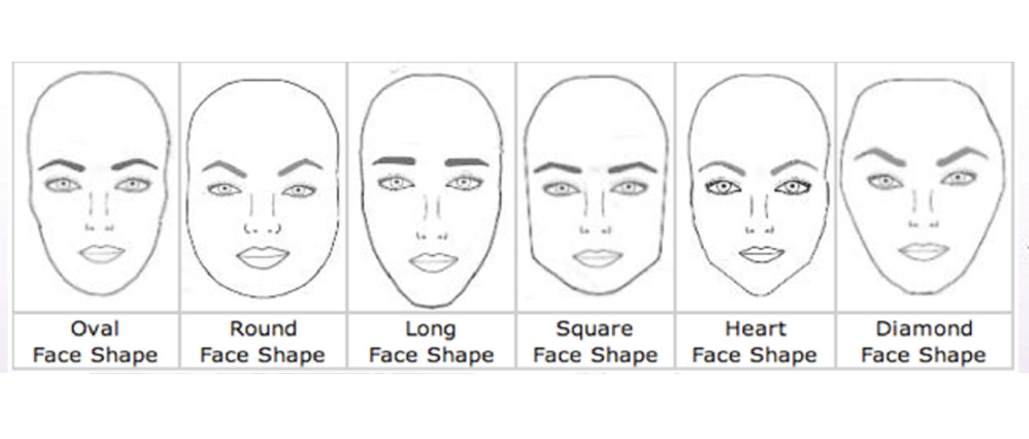 На фото- оптимальный разлет и ширина для разных форм лица