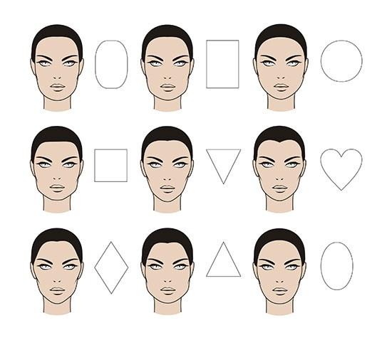 Формы бровей по типу лица. Как сделать красивые брови